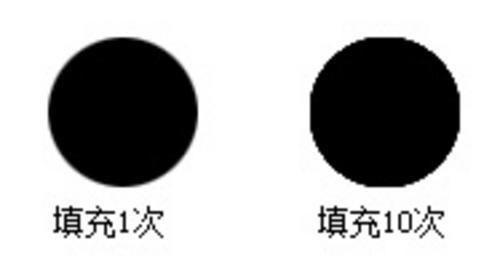 圆形锯齿素材矢量图