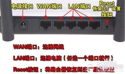 无线路由器接口说明